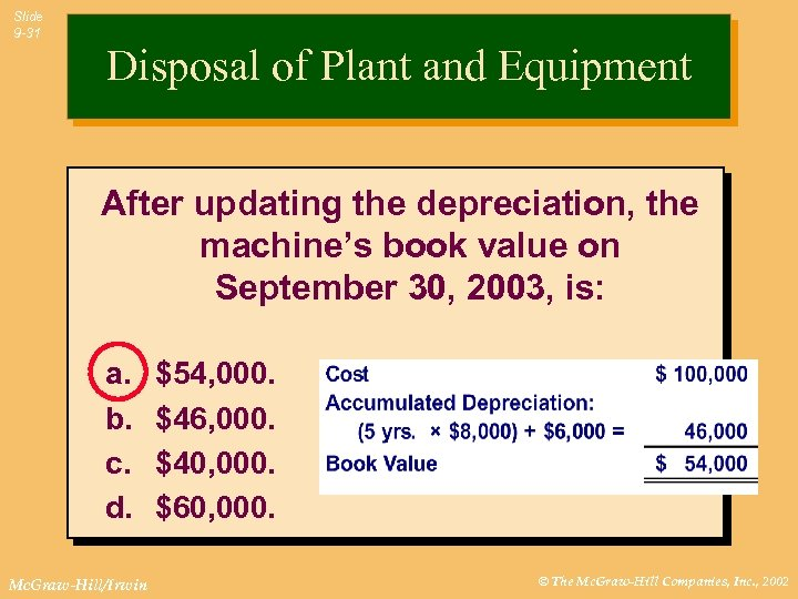 Slide 9 -31 Disposal of Plant and Equipment After updating the depreciation, the machine's