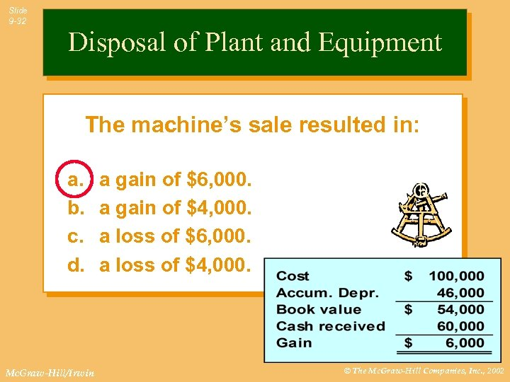 Slide 9 -32 Disposal of Plant and Equipment The machine's sale resulted in: a.