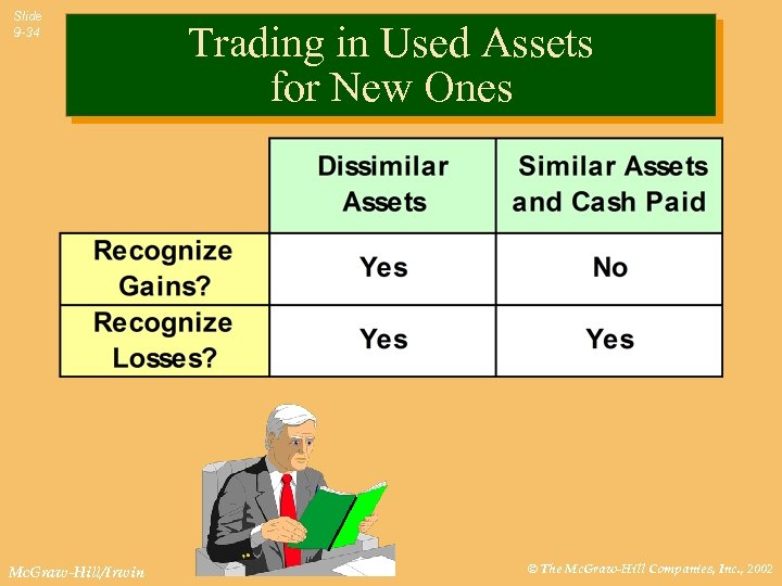 Slide 9 -34 Mc. Graw-Hill/Irwin Trading in Used Assets for New Ones © The