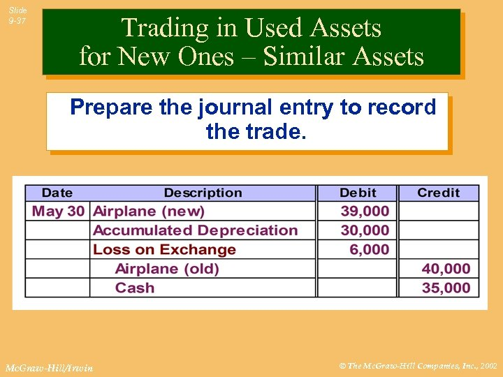 Slide 9 -37 Trading in Used Assets for New Ones – Similar Assets Prepare