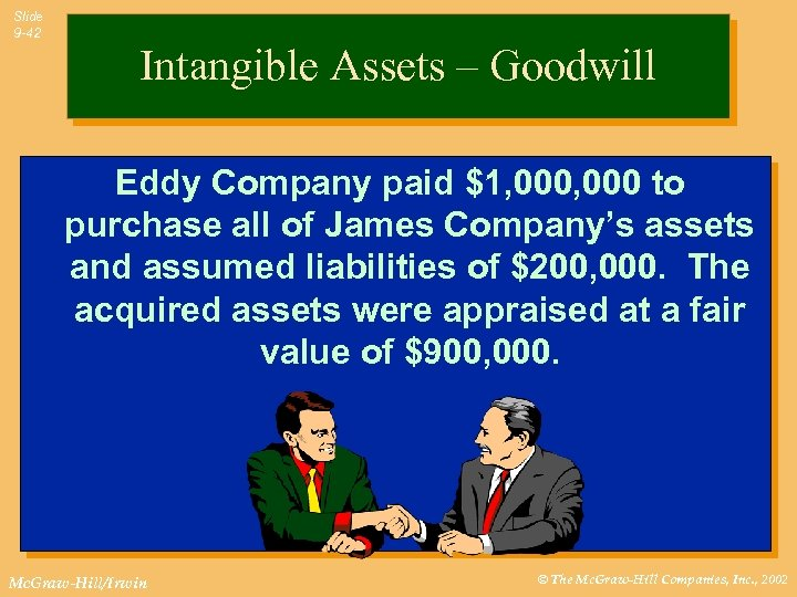 Slide 9 -42 Intangible Assets – Goodwill Eddy Company paid $1, 000 to purchase