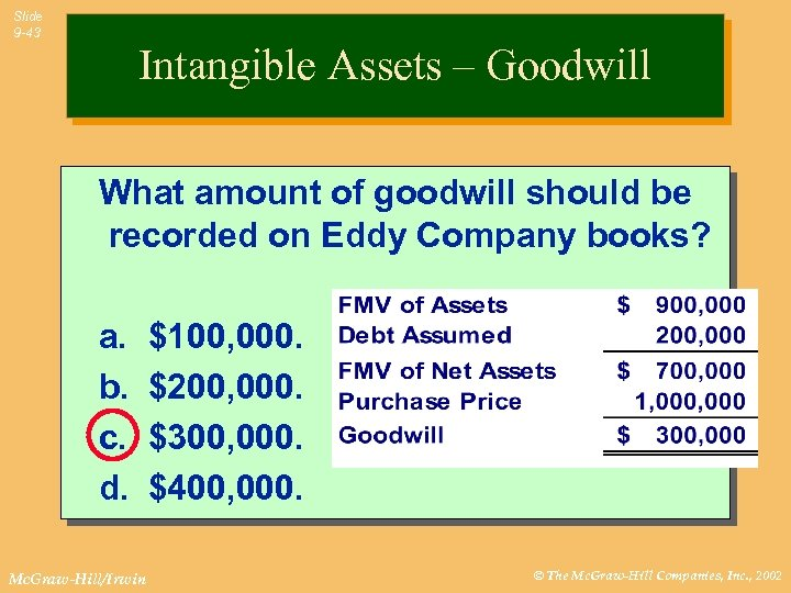 Slide 9 -43 Intangible Assets – Goodwill What amount of goodwill should be recorded