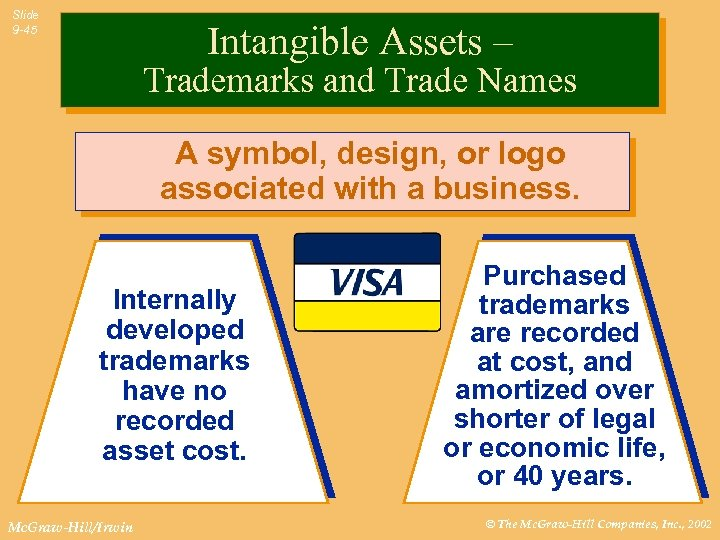 Slide 9 -45 Intangible Assets – Trademarks and Trade Names A symbol, design, or