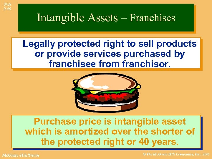 Slide 9 -46 Intangible Assets – Franchises Legally protected right to sell products or