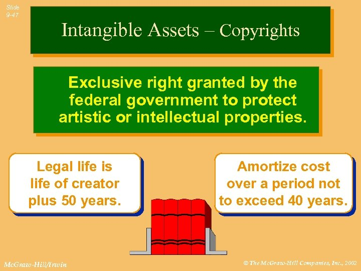 Slide 9 -47 Intangible Assets – Copyrights Exclusive right granted by the federal government