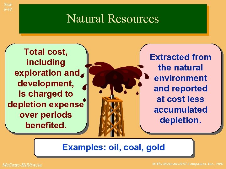 Slide 9 -48 Natural Resources Total cost, including exploration and development, is charged to
