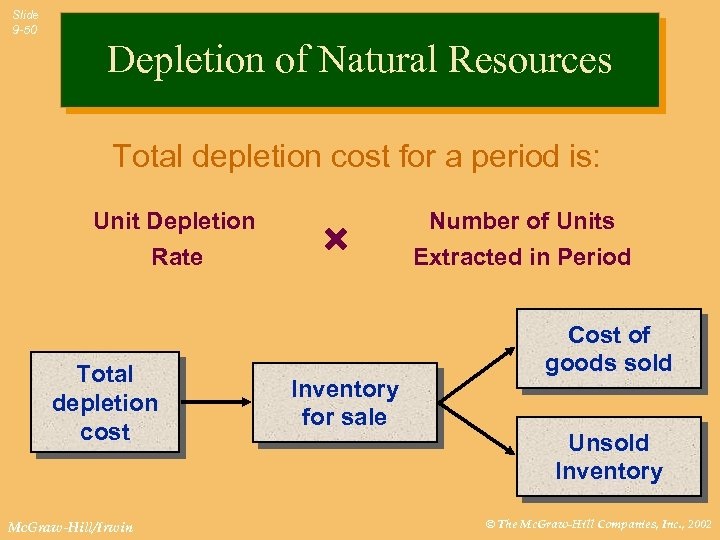 Slide 9 -50 Depletion of Natural Resources Total depletion cost for a period is: