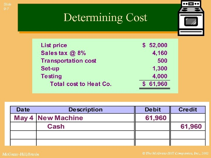 Slide 9 -7 Determining Cost Prepare the journal entry. Mc. Graw-Hill/Irwin © The Mc.