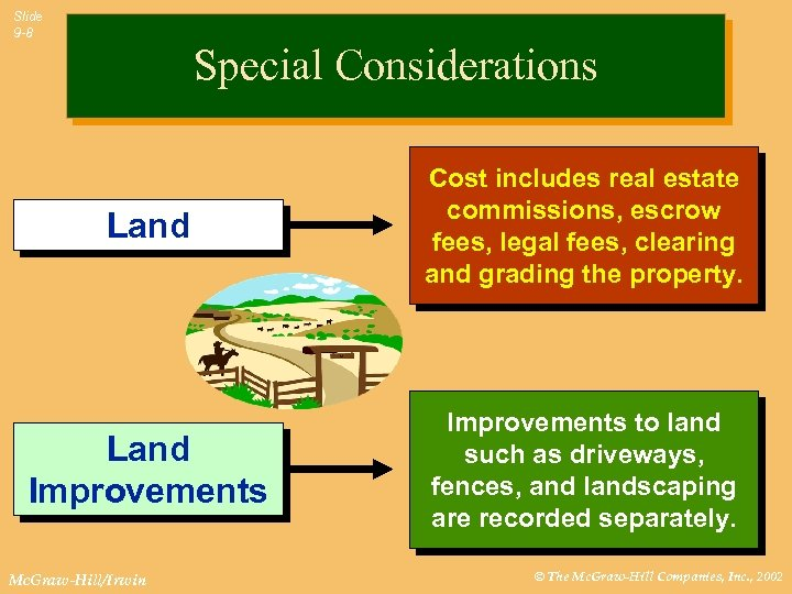 Slide 9 -8 Special Considerations Land Cost includes real estate commissions, escrow fees, legal