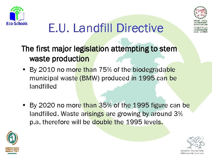 E. U. Landfill Directive The first major legislation attempting to stem waste production •
