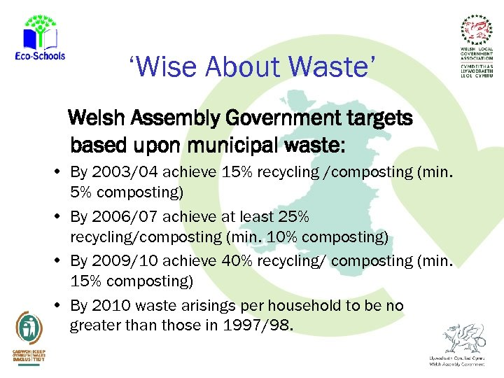 'Wise About Waste' Welsh Assembly Government targets based upon municipal waste: • By 2003/04