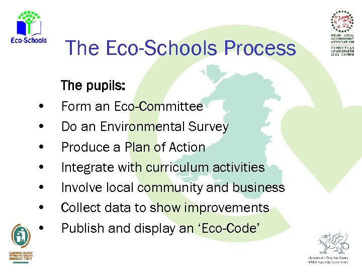 The Eco-Schools Process • • The pupils: Form an Eco-Committee Do an Environmental Survey