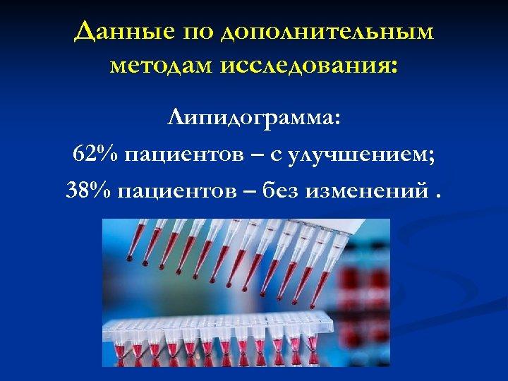 Данные по дополнительным методам исследования: Липидограмма: 62% пациентов – с улучшением; 38% пациентов –