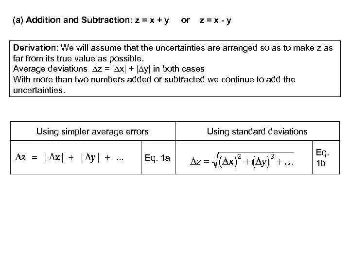 (a) Addition and Subtraction: z = x + y or z = x -