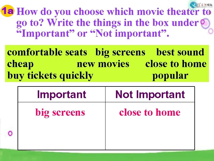 1 a How do you choose which movie theater to go to? Write things