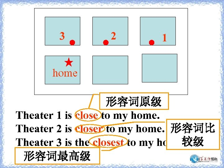 3 2 1 home 形容词原级 Theater 1 is close to my home. Theater 2