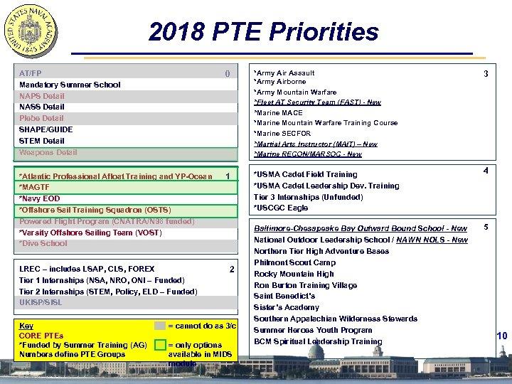 2018 PTE Priorities AT/FP Mandatory Summer School NAPS Detail NASS Detail Plebe Detail SHAPE/GUIDE
