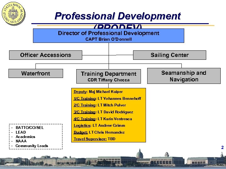 Professional Development (PRODEV) Director of Professional Development CAPT Brian O'Donnell Officer Accessions Waterfront Sailing