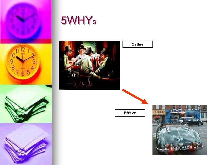 5 WHYs Cause Effect