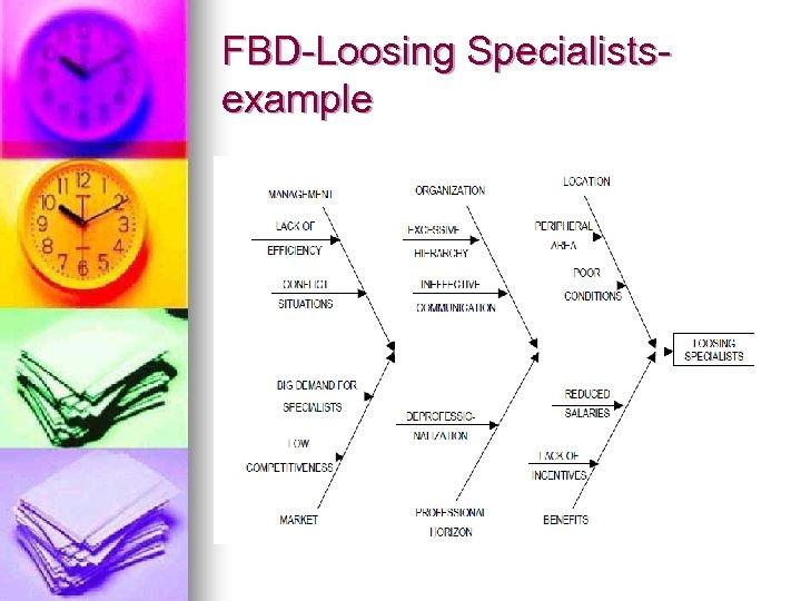 FBD-Loosing Specialistsexample