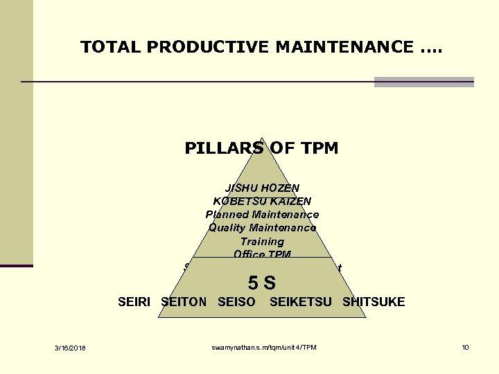 TOTAL PRODUCTIVE MAINTENANCE …. PILLARS OF TPM JISHU HOZEN KOBETSU KAIZEN Planned Maintenance Quality