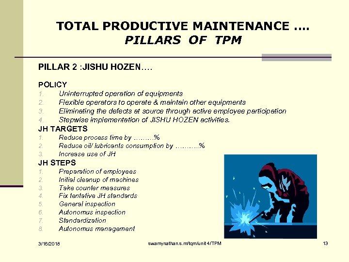 TOTAL PRODUCTIVE MAINTENANCE …. PILLARS OF TPM PILLAR 2 : JISHU HOZEN…. POLICY 1.