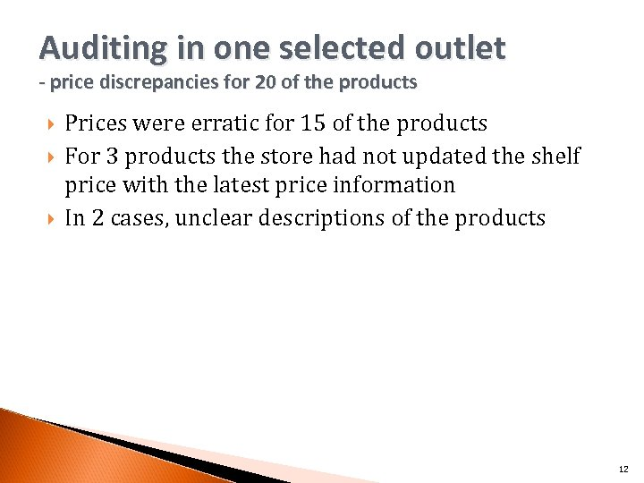 Auditing in one selected outlet - price discrepancies for 20 of the products Prices