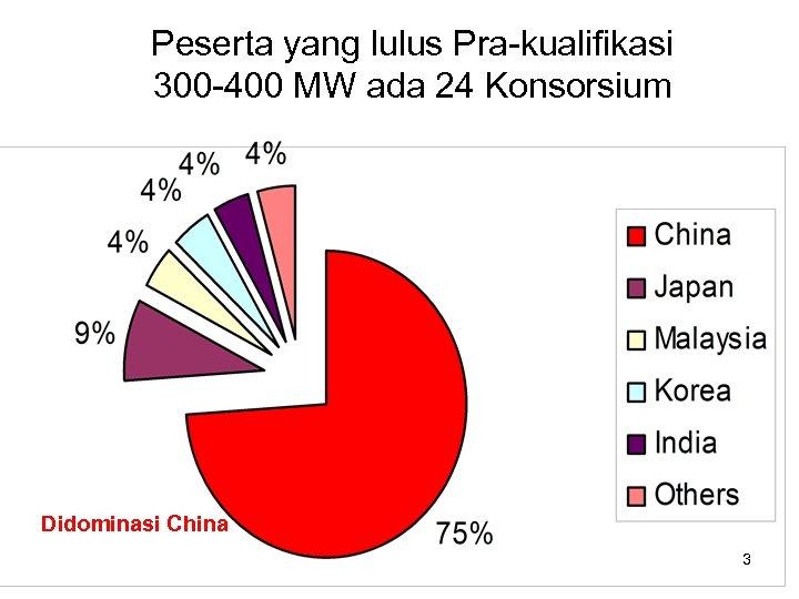 Peserta yang lulus Pra-kualifikasi 300 -400 MW ada 24 Konsorsium Didominasi China 3