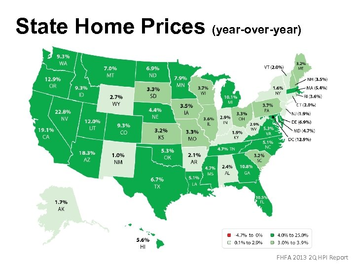 State Home Prices (year-over-year) FHFA 2013 2 Q HPI Report