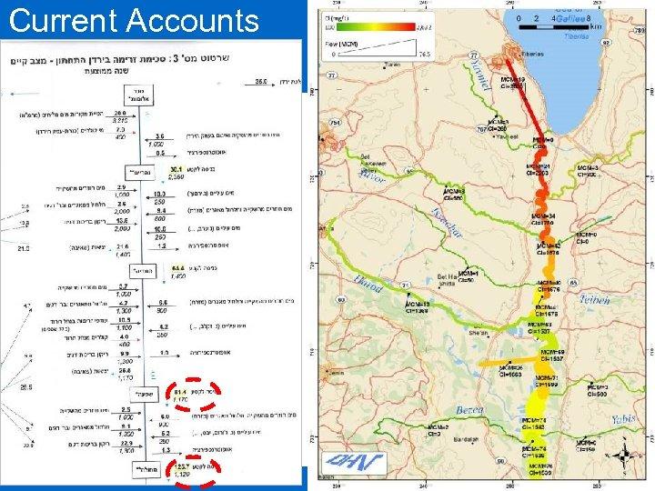 Current Accounts Results §Top 5 contributors: a. b. c. d. e. Emeq Hamaayanot –