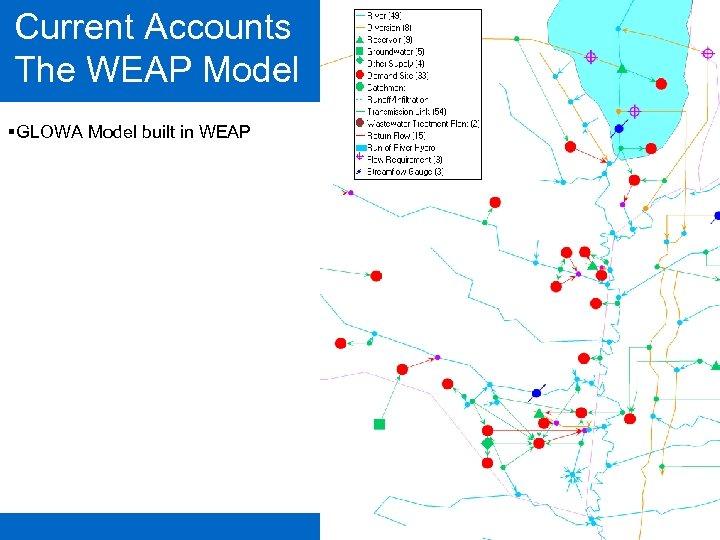 Current Accounts The WEAP Model §GLOWA Model built in WEAP