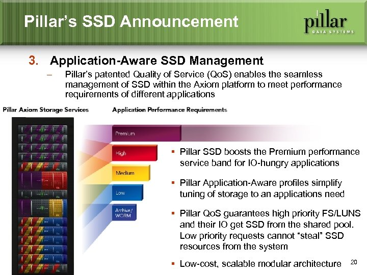 Pillar's SSD Announcement 3. Application-Aware SSD Management – Pillar's patented Quality of Service (Qo.
