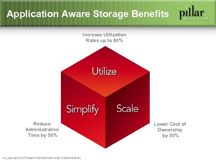 Application Aware Storage Benefits Increase Utilization Rates up to 80% Reduce Administrative Time by