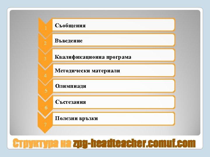 1 Съобщения 2 Въведение 3 Квалификационна програма 4 5 6 Методически материали Олимпиади Състезания