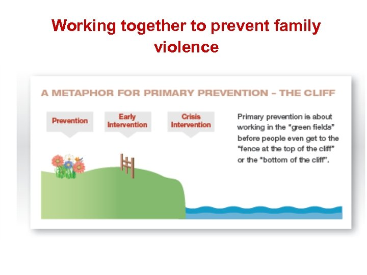 Working together to prevent family violence
