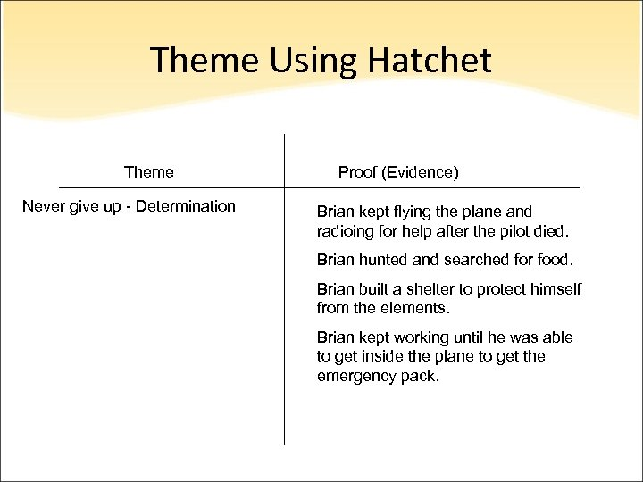 Theme Using Hatchet Theme Never give up - Determination Proof (Evidence) Brian kept flying