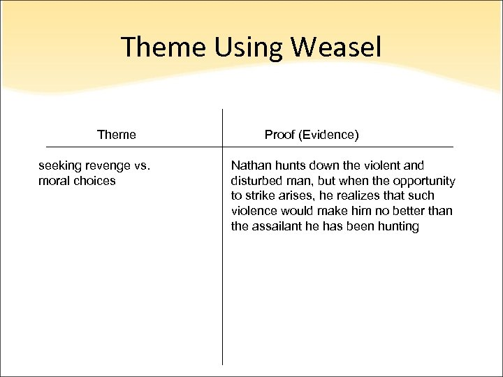 Theme Using Weasel Theme seeking revenge vs. moral choices Proof (Evidence) Nathan hunts down