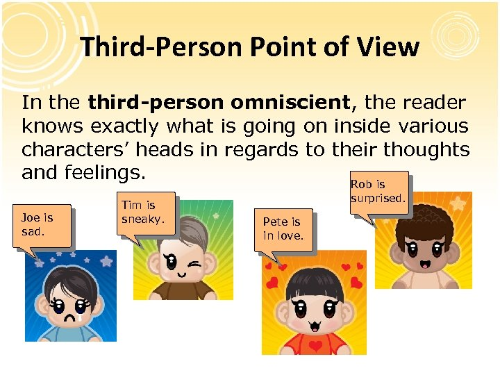 Third-Person Point of View In the third-person omniscient, the reader knows exactly what is