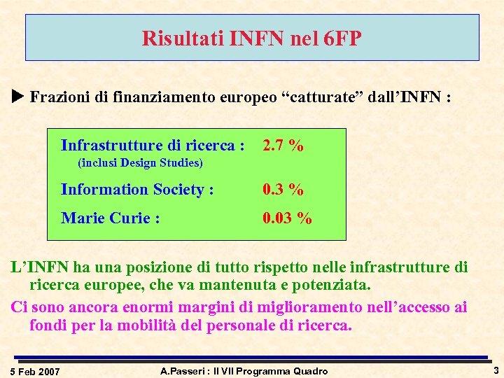 """Risultati INFN nel 6 FP u Frazioni di finanziamento europeo """"catturate"""" dall'INFN : Infrastrutture"""