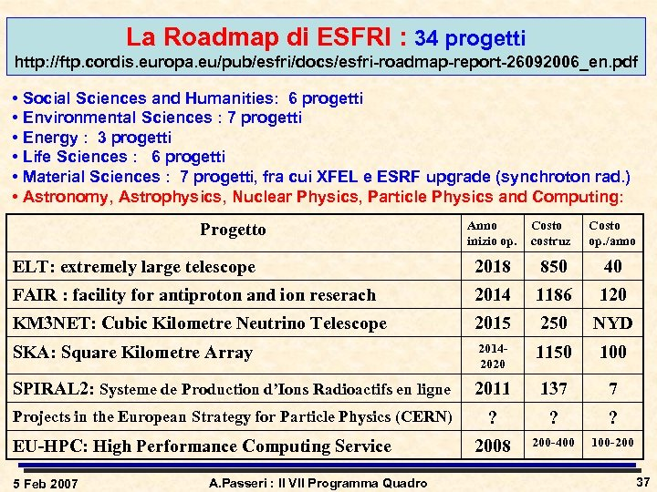 La Roadmap di ESFRI : 34 progetti http: //ftp. cordis. europa. eu/pub/esfri/docs/esfri-roadmap-report-26092006_en. pdf •