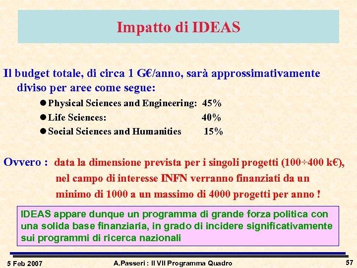 Impatto di IDEAS Il budget totale, di circa 1 G€/anno, sarà approssimativamente diviso per