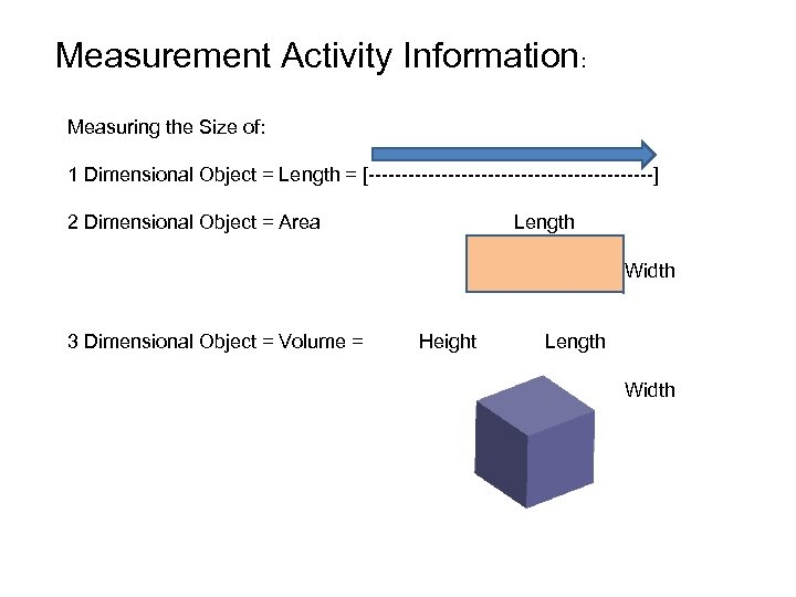 Measurement Activity Information: Measuring the Size of: 1 Dimensional Object = Length = [----------------------]