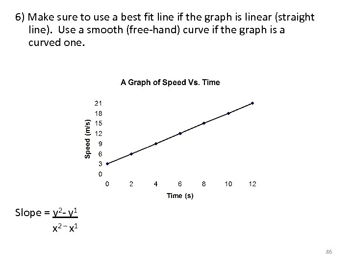 6) Make sure to use a best fit line if the graph is linear