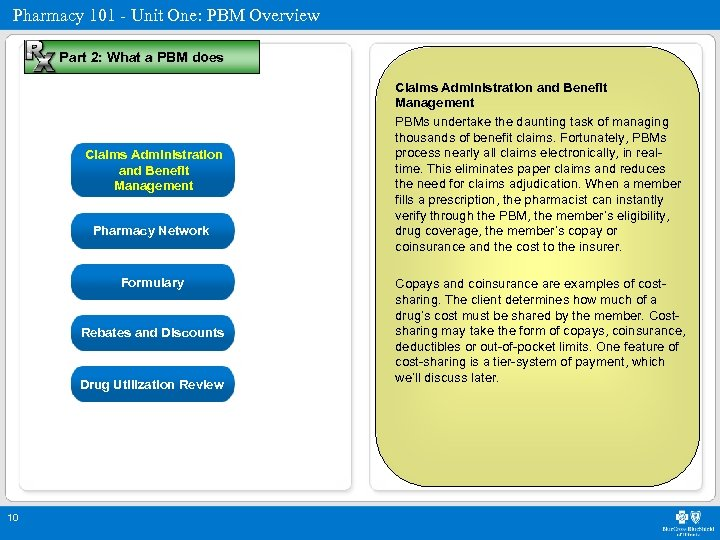 Pharmacy 101 - Unit One: PBM Overview Part 2: What a PBM does Claims