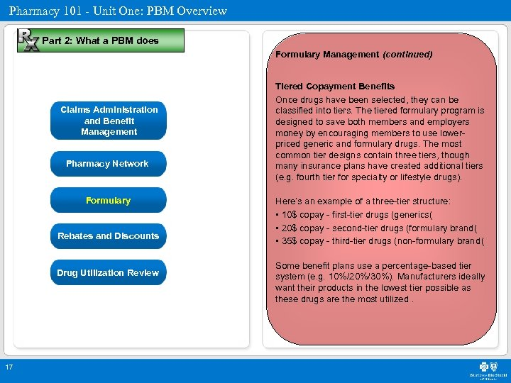 Pharmacy 101 - Unit One: PBM Overview Part 2: What a PBM does Formulary