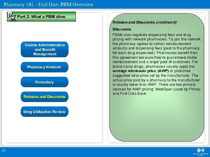 Pharmacy 101 - Unit One: PBM Overview Part 2: What a PBM does Rebates
