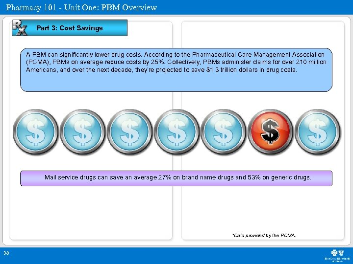 Pharmacy 101 - Unit One: PBM Overview Part 3: Cost Savings A PBM can