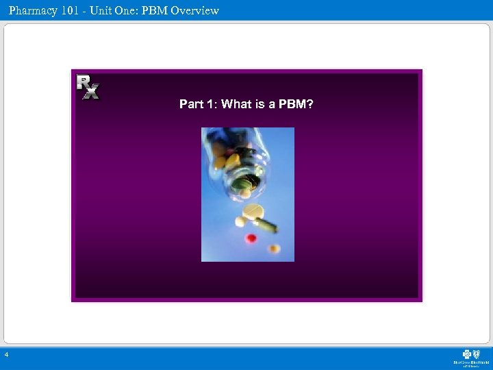 Pharmacy 101 - Unit One: PBM Overview Part 1: What is a PBM? 4