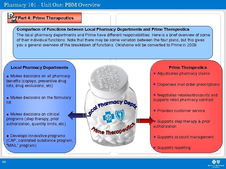 Pharmacy 101 - Unit One: PBM Overview Part 4: Prime Therapeutics Comparison of Functions