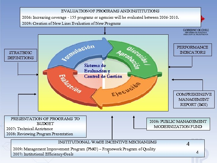 EVALUATION OF PROGRAMS AND INSTITUTIONS 2006: Increasing coverage - 155 programs or agencies will